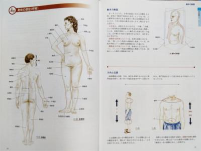 ボディ・ナビゲーションの本【改訂版】おすすめの理由、解剖学